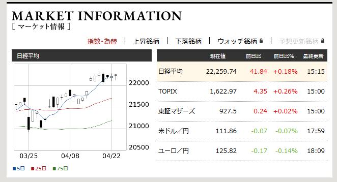 f:id:fujitaka3776:20190423181520p:plain