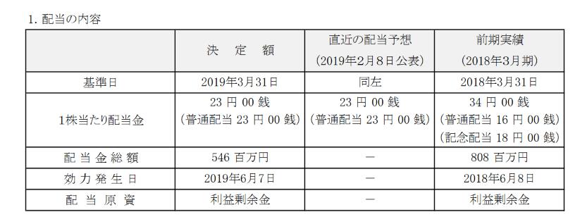 f:id:fujitaka3776:20190510173438p:plain