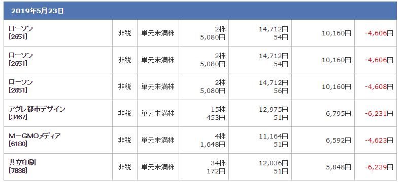 f:id:fujitaka3776:20190529181007p:plain