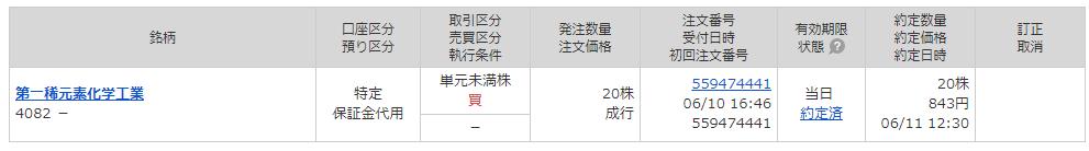f:id:fujitaka3776:20190611172801p:plain