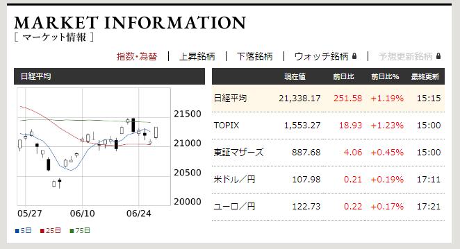 f:id:fujitaka3776:20190627173011p:plain