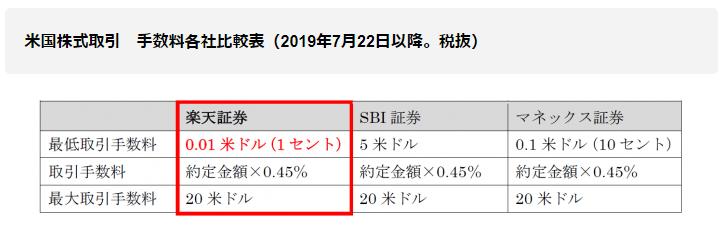 f:id:fujitaka3776:20190705171558p:plain