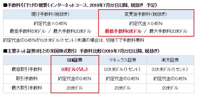 f:id:fujitaka3776:20190709171540p:plain