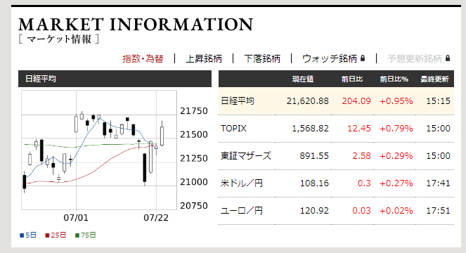 f:id:fujitaka3776:20190723175832p:plain