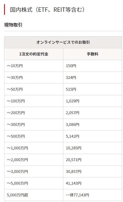 f:id:fujitaka3776:20190806181619p:plain