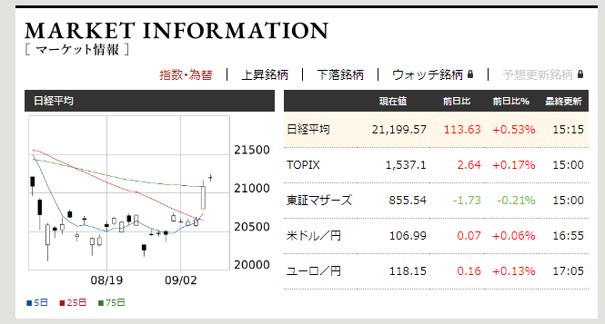f:id:fujitaka3776:20190906175330p:plain