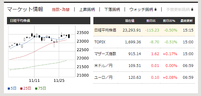 f:id:fujitaka3776:20191201174651p:plain