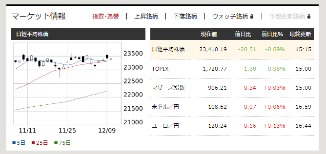 f:id:fujitaka3776:20191210171607p:plain