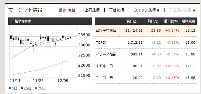 f:id:fujitaka3776:20191212172807p:plain
