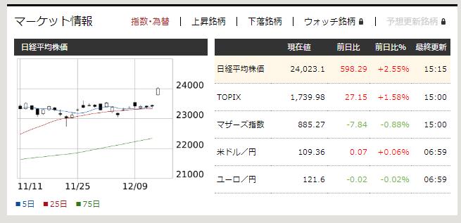 f:id:fujitaka3776:20191214101900p:plain