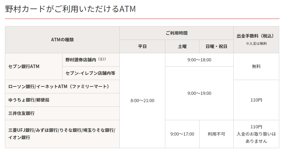 f:id:fujitaka3776:20191214103214p:plain