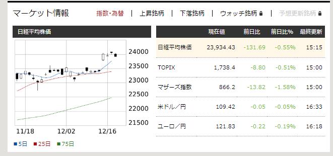 f:id:fujitaka3776:20191218171643p:plain