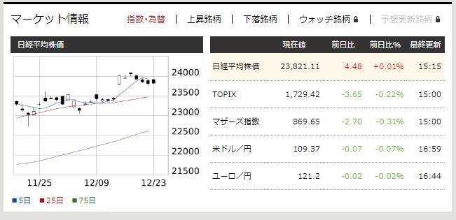 f:id:fujitaka3776:20191223171845p:plain