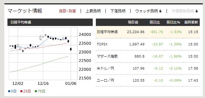 f:id:fujitaka3776:20200106181549p:plain