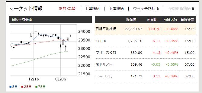 f:id:fujitaka3776:20200111094802p:plain