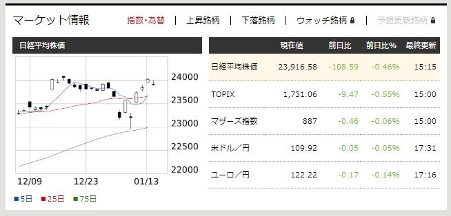f:id:fujitaka3776:20200115174925p:plain