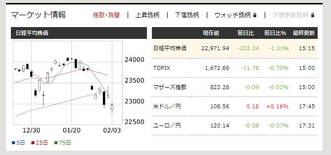 f:id:fujitaka3776:20200203180234p:plain