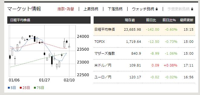 f:id:fujitaka3776:20200210172942p:plain