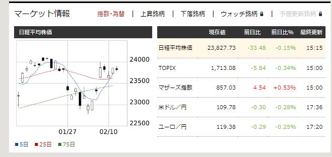 f:id:fujitaka3776:20200213175252p:plain
