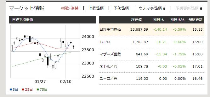 f:id:fujitaka3776:20200214171723p:plain
