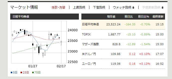 f:id:fujitaka3776:20200217172421p:plain