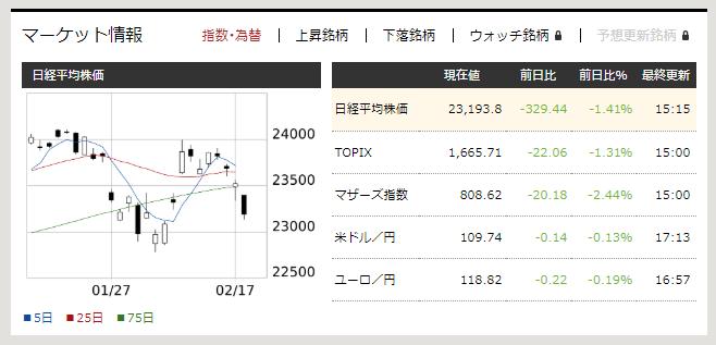 f:id:fujitaka3776:20200218172907p:plain
