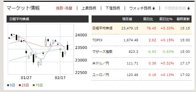 f:id:fujitaka3776:20200220173554p:plain