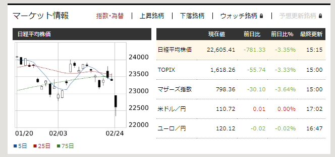 f:id:fujitaka3776:20200225172111p:plain