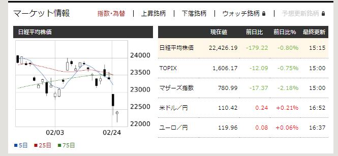 f:id:fujitaka3776:20200226170948p:plain