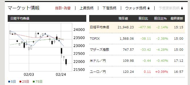 f:id:fujitaka3776:20200227172906p:plain