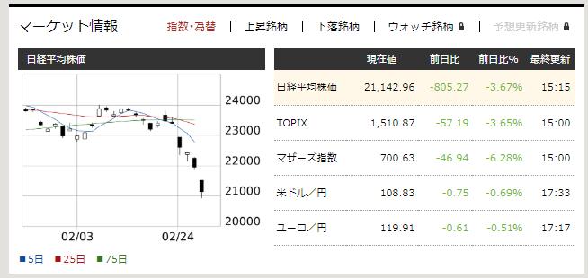 f:id:fujitaka3776:20200228175029p:plain