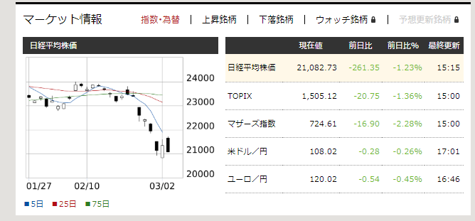 f:id:fujitaka3776:20200303171720p:plain