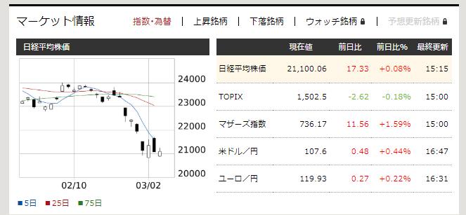 f:id:fujitaka3776:20200304170442p:plain