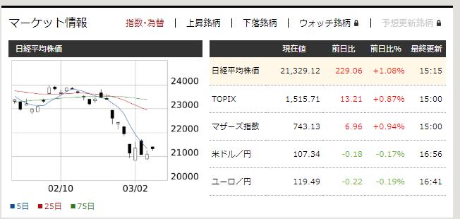 f:id:fujitaka3776:20200305171340p:plain