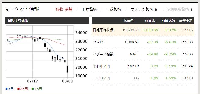 f:id:fujitaka3776:20200309171526p:plain