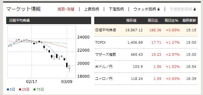 f:id:fujitaka3776:20200310171241p:plain