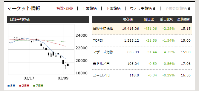 f:id:fujitaka3776:20200311172157p:plain