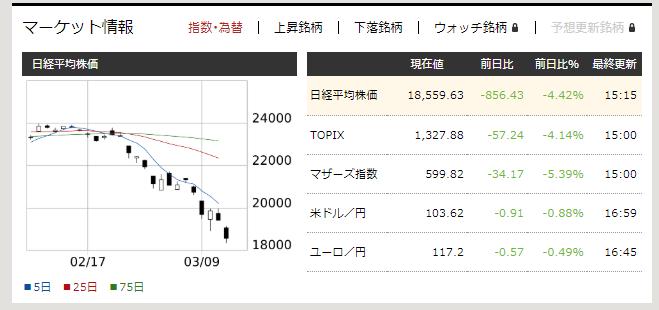 f:id:fujitaka3776:20200312171555p:plain