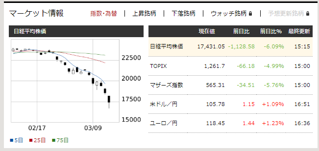 f:id:fujitaka3776:20200313170936p:plain