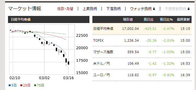 f:id:fujitaka3776:20200316171014p:plain