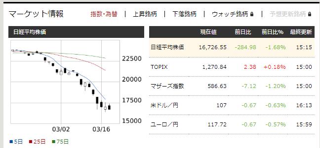 f:id:fujitaka3776:20200318171123p:plain
