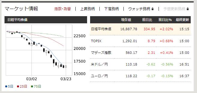 f:id:fujitaka3776:20200323170825p:plain