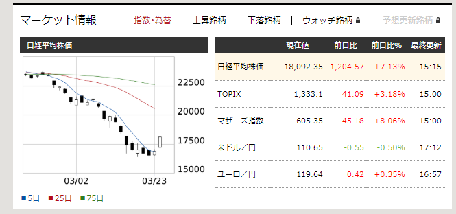 f:id:fujitaka3776:20200324172824p:plain