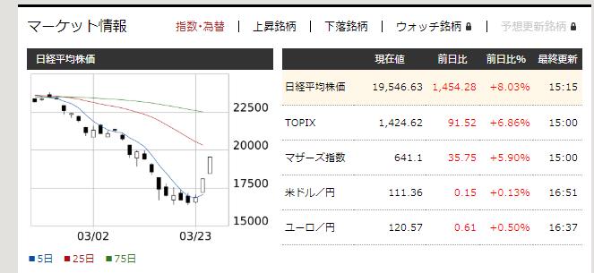 f:id:fujitaka3776:20200325170932p:plain