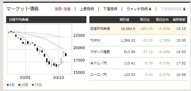f:id:fujitaka3776:20200326171936p:plain