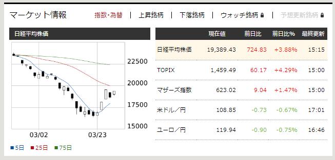 f:id:fujitaka3776:20200327171833p:plain