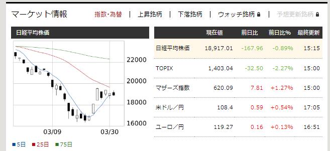 f:id:fujitaka3776:20200331172318p:plain