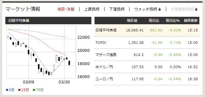 f:id:fujitaka3776:20200401171003p:plain