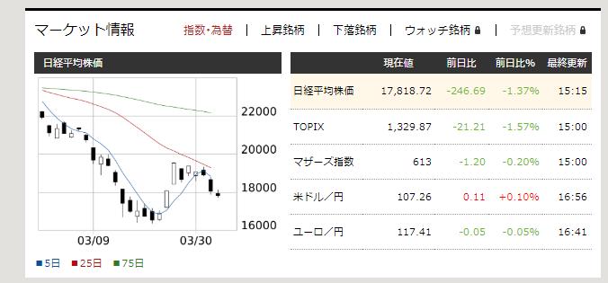 f:id:fujitaka3776:20200402171304p:plain