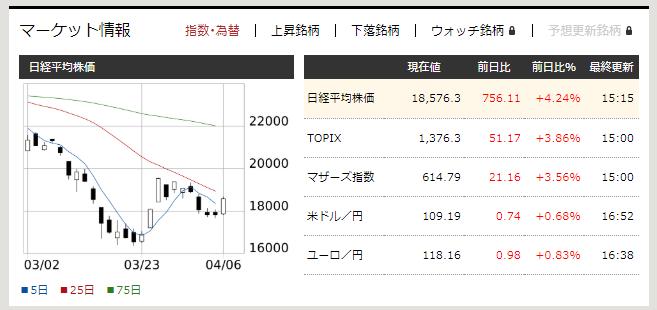 f:id:fujitaka3776:20200406172823p:plain